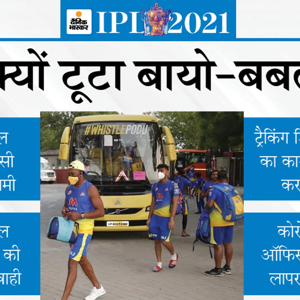 IPL के बायो-बबल में कहां हुई चूक?:करंट लोकेशन की बजाय पिछले शहर की डिटेल बता रहा था ट्रैकिंग डिवाइस; कोरोना ऑफिसर भी प्रोटोकॉल का पालन नहीं करा सके