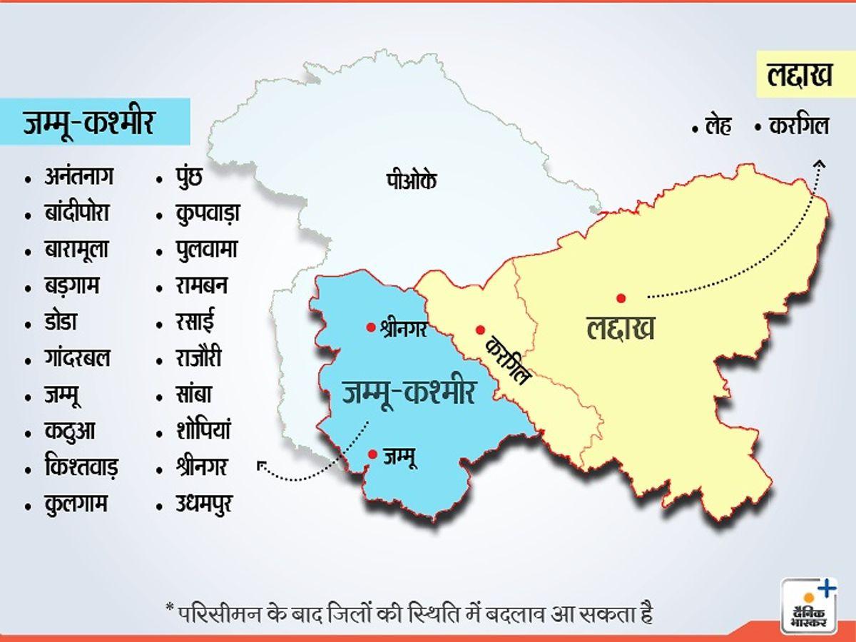 Jammu and Kashmir and Ladakh will be union territories from tomorrow | जम्मू -कश्मीर और लद्दाख कल से केंद्र शासित प्रदेश होंगे, उर्दू की बजाय हिंदी में  काम होगा - Dainik Bhaskar