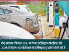 सरकार पेट्रोल पंपों पर ई- वाहन चार्जिंग स्टेशन बनाने की कर रही तैयारी| - Dainik Bhaskar