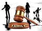 आर्मी अफसर ने कहा-पत्नी की प्रताड़ना से बिगड़ रही परफॉर्मेंस, नहीं रह सकता साथ|भोपाल,Bhopal - Dainik Bhaskar