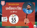 फ्रेंचाइजियों ने 140.3 करोड़ रुपए खर्च कर 62 खिलाड़ी खरीदे, इनमें 33 भारतीय और 29 विदेशी; 11 स्लॉट खाली रहे|क्रिकेट,Cricket - Dainik Bhaskar