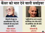 ज़िंदगी ख़ूबसूरत तोहफ़ा, कैंसर को ख़ुद पर हावी न होने दें, कैंसर को हराने वाली सोनाली बेंद्रे और ताहिरा कश्यप की कहानी उनकी जुबानी|लाइफ & साइंस,Happy Life - Dainik Bhaskar