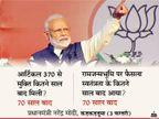 भाजपा ने 36 साल पुराना अनुच्छेद 370 और 31 साल पुराना राम मंदिर का वादा पूरा किया, पर 4 में से 3 चुनाव हार गई| - Dainik Bhaskar