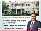 अदाणी ग्रुप को दिल्ली में 1000 करोड़ का बंगला सिर्फ 400 करोड़ में मिला; नारायणमूर्ति भी इसे खरीदना चाहते थे|बिजनेस,Business - Dainik Bhaskar