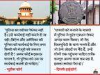 सुप्रीम कोर्ट की पुलिस को फटकार; हाईकोर्ट ने कहा- 1984 जैसे हालात नहीं बनने देंगे, जेड सिक्योरिटी वाले नेता लोगों के बीच जाकर उन्हें समझाएं देश,National - Dainik Bhaskar