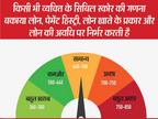 अच्छा सिबिल स्कोर आसानी से दिलाता है लोन, देना पड़ता है कम ब्याज कंज्यूमर,Consumer - Dainik Bhaskar