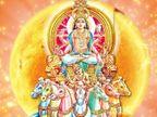 सूर्यदेव की तस्वीर या प्रतिमा के लिए पूर्व और गणेशजी की मूर्ति के लिए उत्तर-पूर्व दिशा है शुभ|जीवन मंत्र,Jeevan Mantra - Dainik Bhaskar