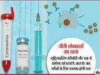 बिना वैक्सीन के वायरस को रोकने में जुटा चीन, एंटीबॉडी की मदद से दवा साल के अंत तक तैयार हो जाएगी|कोरोना - वैक्सीनेशन,Coronavirus - Dainik Bhaskar