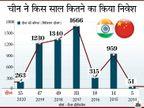 7600 करोड़ रु. या उससे ज्यादा वैल्यू वाले भारत के 30 में से 18 स्टार्टअप में चीन की हिस्सेदारी; बायजूस, ओला, पेटीएम और जोमैटो में बड़ा निवेश|बिजनेस,Business - Dainik Bhaskar