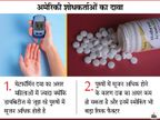 डायबिटीज और मोटापे से पीड़ित महिलाओं में कोरोना से मौत का खतरा 24% तक घटाती है मेटफॉर्मिन ड्रग, जबकि पुरुषों में ऐसा नहीं लाइफ & साइंस,Happy Life - Dainik Bhaskar