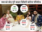 अमिताभ ने किया पहला ट्वीट, लिखा- प्रार्थनाओं के लिए हृदय से आभार, अभिषेक ने कहा- 'हम दोनों हॉस्पिटल में ही रहेंगे'|बॉलीवुड,Entertainment - Dainik Bhaskar