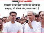 गहलोत पर क्यों भड़के हैं सचिन पायलट? कब थमेगा अहम का टकराव और क्या बच जाएगी राजस्थान की कांग्रेस सरकार?|एक्सप्लेनर,Explainer - Dainik Bhaskar