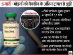 एंटीबॉडी बढ़ाने में अब तक उम्मीद पर खरी उतरी mRNA-1273 ; 30 हजार लोगों पर तीसरे चरण का ट्रायल 27 जुलाई से|लाइफ & साइंस,Happy Life - Dainik Bhaskar