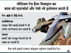 राफेल के लिए हैमर मिसाइल का इमरजेंसी ऑर्डर, लद्दाख जैसे इलाके में 70 किमी रेंज में बंकरों को भी तबाह कर सकती है ये मिसाइल|देश,National - Dainik Bhaskar