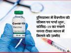 225 रुपए में भारत में मिलेगी सबसे सस्ती वैक्सीन, अमेरिका में कीमत 1500 से 4500 रुपए के बीच होगी|लाइफ & साइंस,Happy Life - Dainik Bhaskar