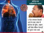 62 साल के मरीज को 4 दिन तक हिचकी आई, जांच में कोरोना की पुष्टि हुई; रिपोर्ट में फेफड़ों में सूजन और खून निकलने की बात सामने आई|लाइफ & साइंस,Happy Life - Dainik Bhaskar