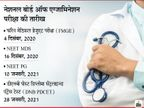 मेडिकल में PG और MDS के लिए होने वाली परीक्षा का NBE ने जारी किया शेड्यूल, 10 जनवरी को होगा NEET PG का आयोजन|करिअर,Career - Dainik Bhaskar