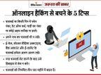 देश में 29.9% ट्रांजेक्शन डिजिटल कार्ड से हो रहा, हैकर्स ज्यादातर फ्रॉड स्किमिंग डिवाइस लगाकर और ऑनलाइन डेटा चुराकर कर रहे; 5 तरीकों से सेफ रहें|ज़रुरत की खबर,Zaroorat ki Khabar - Dainik Bhaskar