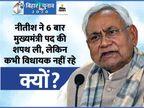 नीतीश ने दो चुनाव हारने के बाद राजनीति छोड़कर ठेकेदारी करने का मूड बनाया था, खुद बताया था कि क्यों नहीं लड़ते विधानसभा चुनाव|बिहार चुनाव,Bihar Election - Dainik Bhaskar