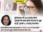आंखों में खुजली, पानी आना, सिरदर्द हो तो अलर्ट हो जाएं और डॉक्टरी सलाह लें; बच्चे, बड़े और बुजुर्ग आंखें स्वस्थ रखने के लिए इन बातों का ध्यान रखें|लाइफ & साइंस,Happy Life - Dainik Bhaskar
