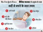 सर्दी में छोटी सी लापरवाही भारी पड़ सकती है, 4 तरह के बिस्तर और 3 इलेक्ट्रिक उपकरण हमें ठंड से बचा सकते हैं|ज़रुरत की खबर,Zaroorat ki Khabar - Dainik Bhaskar