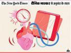 नॉर्मल लगने पर भी हाई हो सकता है ब्लडप्रेशर, हार्ट के लिए है खतरनाक; जानें क्या है इसकी वजह?|ज़रुरत की खबर,Zaroorat ki Khabar - Dainik Bhaskar