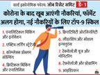 10 करोड़ जॉब्स का मौका, वर्किंग डिजिटलाइज होगी; इन स्किल्स से बढ़ेंगे चांस|ज़रुरत की खबर,Zaroorat ki Khabar - Dainik Bhaskar