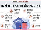 घरों में प्रदूषण से हर साल दुनिया में 16 लाख मौतें हो रहीं, जानिए घर में साफ हवा कैसे रखें|ज़रुरत की खबर,Zaroorat ki Khabar - Dainik Bhaskar