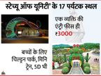 'स्टेच्यू ऑफ यूनिटी' वाला केवडिया अब पर्यटकों के लिए सबसे बड़ा डेस्टिनेशन, प्रति व्यक्ति टिकट 3000 रुपए|गुजरात,Gujarat - Dainik Bhaskar