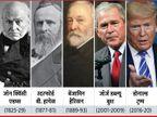 अमेरिकी इतिहास के 5 राष्ट्रपति, जिन्हें जनता ने नकार दिया, पर इलेक्टोरल कॉलेज ने चुना|विदेश,International - Dainik Bhaskar
