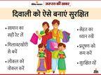 विदेशी की जगह स्वदेशी सामानों को खरीदें; 6 तरीकों से दिवाली को बनाएं शानदार|ज़रुरत की खबर,Zaroorat ki Khabar - Dainik Bhaskar