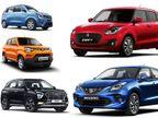 नई कार खरीदने का प्लान है, तो पहले पढ़ें पिछले महीने किन 10 कारों को मिले सबसे ज्यादा ग्राहक|टेक & ऑटो,Tech & Auto - Dainik Bhaskar