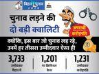 बिहार में हर तीसरा उम्मीदवार करोड़पति भी और क्रिमिनल भी; 15% से ज्यादा महिलाएं भी दागी बिहार चुनाव,Bihar Election - Dainik Bhaskar