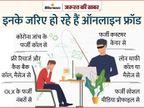 फर्जी कस्टमर केयर और सोशल मीडिया फ्रेंड बनकर किया जा रहा फ्रॉड, जानिए बचने के आसान तरीके|ज़रुरत की खबर,Zaroorat ki Khabar - Dainik Bhaskar