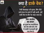 हैकर ने ग्रॉसरी कंपनी बिग बास्केट के यूजर्स का डेटा चुराया, डार्क वेब पर 30 लाख रुपए में बेचने का दावा|टेक & ऑटो,Tech & Auto - Dainik Bhaskar