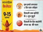 हिंदू कैलेंडर के मुताबिक 9 से 15 नवंबर के बीच रहेंगे धनतेरस और दीपावली जैसे बड़े पर्व|धर्म,Dharm - Dainik Bhaskar