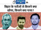 क्यों जीतकर भी भाजपा-जदयू की जीत बड़ी नहीं है? महागठबंधन को क्या मिला? बिहार के नतीजों पर 10 सवाल-जवाब|बिहार चुनाव,Bihar Election - Dainik Bhaskar