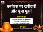 खरीदारी के लिए 3 और पूजा के लिए 1 मुहूर्त, 5 दिनों का दीपोत्सव पर्व 12 से 16 नवंबर तक|धर्म,Dharm - Dainik Bhaskar