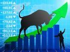 इस कारोबारी साल में MCAP-GDP रेश्यो सुधर कर 80% पर पहुंचने की उम्मीद|बिजनेस,Business - Dainik Bhaskar