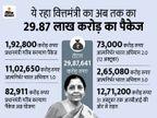 जानिए वित्त मंत्री की 6 प्रमुख घोषणाओं से क्या फायदा होगा, ग्रामीण अर्थव्यवस्था पर क्या असर पड़ेगा|बिजनेस,Business - Dainik Bhaskar