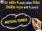 डेट म्यूचुअल फंड में फिर बढ़ा निवेशकों का भरोसा, अक्टूबर में किया 1.1 लाख करोड़ रुपए का निवेश|यूटिलिटी,Utility - Money Bhaskar