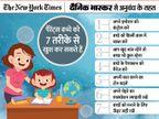 सबसे पहले बच्चों की फीलिंग्स को समझना होगा, जानिए बच्चों में चिड़चिड़ापन क्यों आता है|ज़रुरत की खबर,Zaroorat ki Khabar - Dainik Bhaskar
