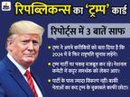 रिपब्लिकन पार्टी 2024 में ट्रम्प को ही राष्ट्रपति पद का उम्मीदवार बनाएगी, उसके पास विकल्प भी नहीं|विदेश,International - Dainik Bhaskar