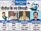 नीतीश के सभी मंत्री करोड़पति, हर दूसरे पर क्रिमिनल केस; भाजपा के रामसूरत सबसे अमीर|बिहार चुनाव,Bihar Election - Dainik Bhaskar