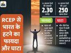 RCEP से हटकर भारत और ज्यादा आत्मनिर्भर बनेगा, चीन को पटखनी देने में होगा सफल|बिजनेस,Business - Money Bhaskar