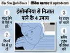 देश में 15% लोग नींद नहीं आने की बीमारी से हैं परेशान, जानिए इससे उबरने के 4 उपाय|ज़रुरत की खबर,Zaroorat ki Khabar - Dainik Bhaskar