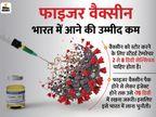 फाइजर की कोरोना वैक्सीन फाइनल ट्रायल में 95% तक असरदार, इसी साल 5 करोड़ डोज बनाने की तैयारी|देश,National - Dainik Bhaskar