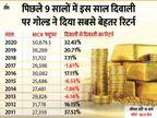 सोने ने इस साल 32% रिटर्न दिया, 9 साल में सबसे ज्यादा; 10 साल में कुल रिटर्न 85%|बिजनेस,Business - Dainik Bhaskar