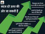 सस्ते लोन का दौर अब होगा खत्म, 6-8 महीने बाद बढ़ सकती हैं ब्याज दरें बिजनेस,Business - Dainik Bhaskar