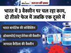 11 वैक्सीन अंतिम फेज के ट्रायल्स में, दो के शुरुआती रिजल्ट भी आ गए; जल्द ही मिलेगी वैक्सीन|ज़रुरत की खबर,Zaroorat ki Khabar - Dainik Bhaskar